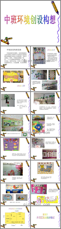 幼儿园中班环境创设PPT课件