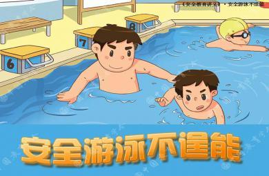 幼儿园安全游泳不逞能PPT课件