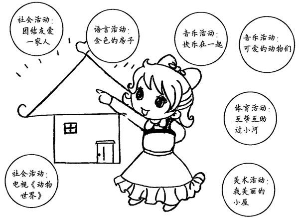 幼儿园儿童剧表演:金色的房子—幼儿园大班教案
