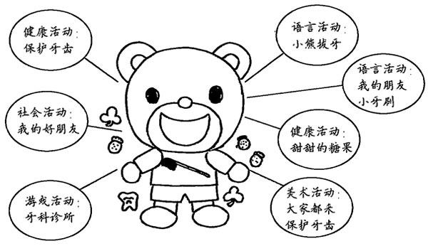 幼儿园儿童剧表演:小熊拔牙—幼儿园大班教案
