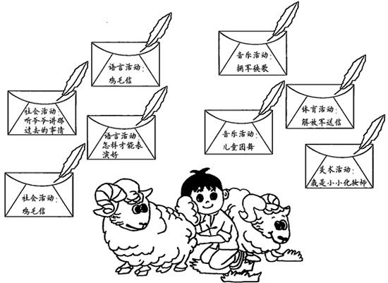 幼儿园儿童剧表演教案 鸡毛信