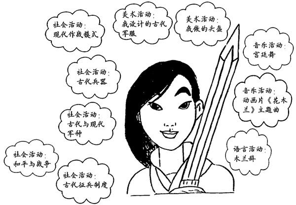动漫 简笔画 卡通 漫画 手绘 头像 线稿 600_416