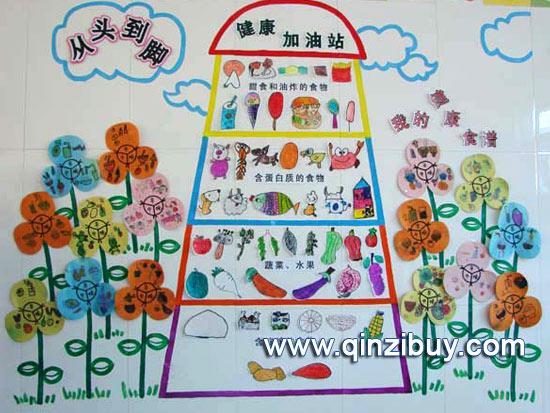 幼儿园主题墙布置图片:健康加油站—幼儿园环境布置