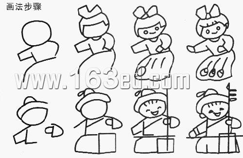 人物简笔画画法12