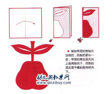 幼儿园手工制作图片剪纸:梨子