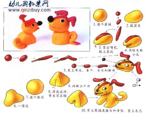幼儿园手工橡皮泥作品:小狗 幼儿园教案网